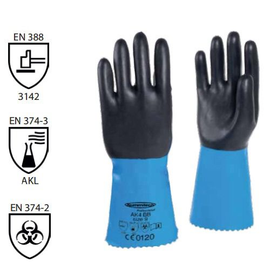 SUMMITECH SILICONE DUAL-LAYER SUPPORTED GLOVES SUMMITECH NEOPROF PLUS - SUPPORTED, FULLY COATED NEOPRENE GLOVES